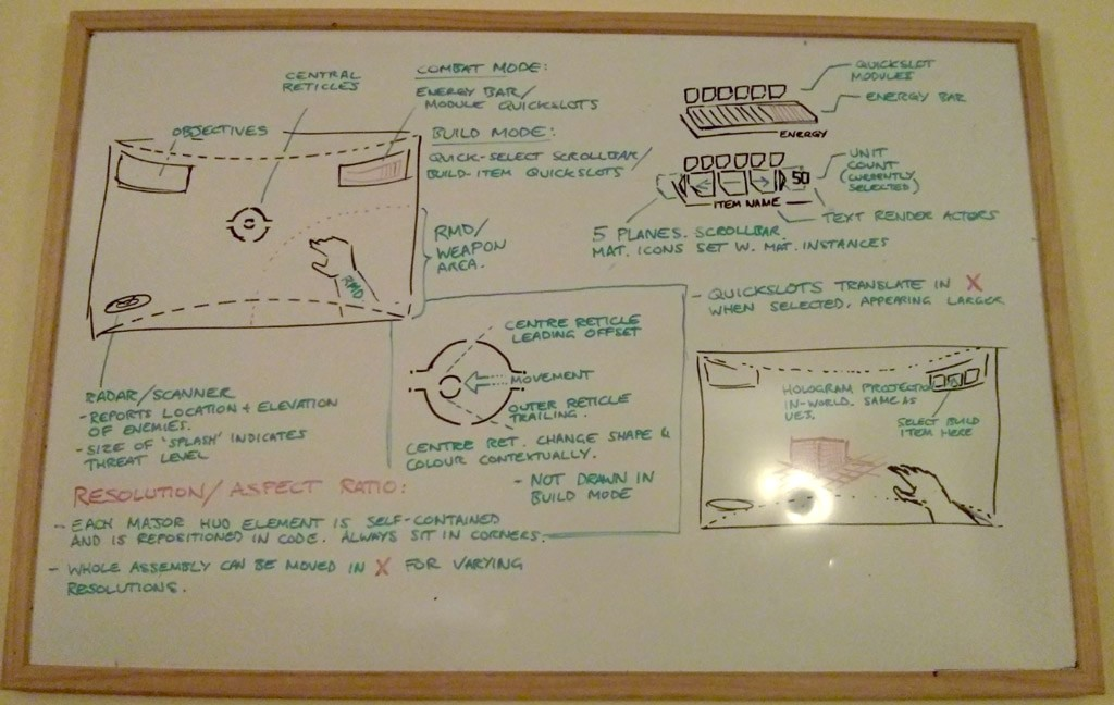 flix whiteboard game design